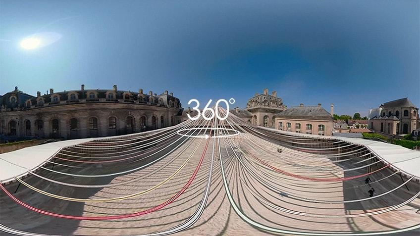 La vidéo 360°